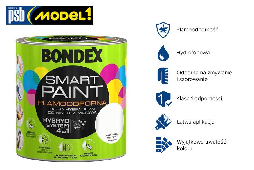 Farba do wnętrz Bondex Smart Paint